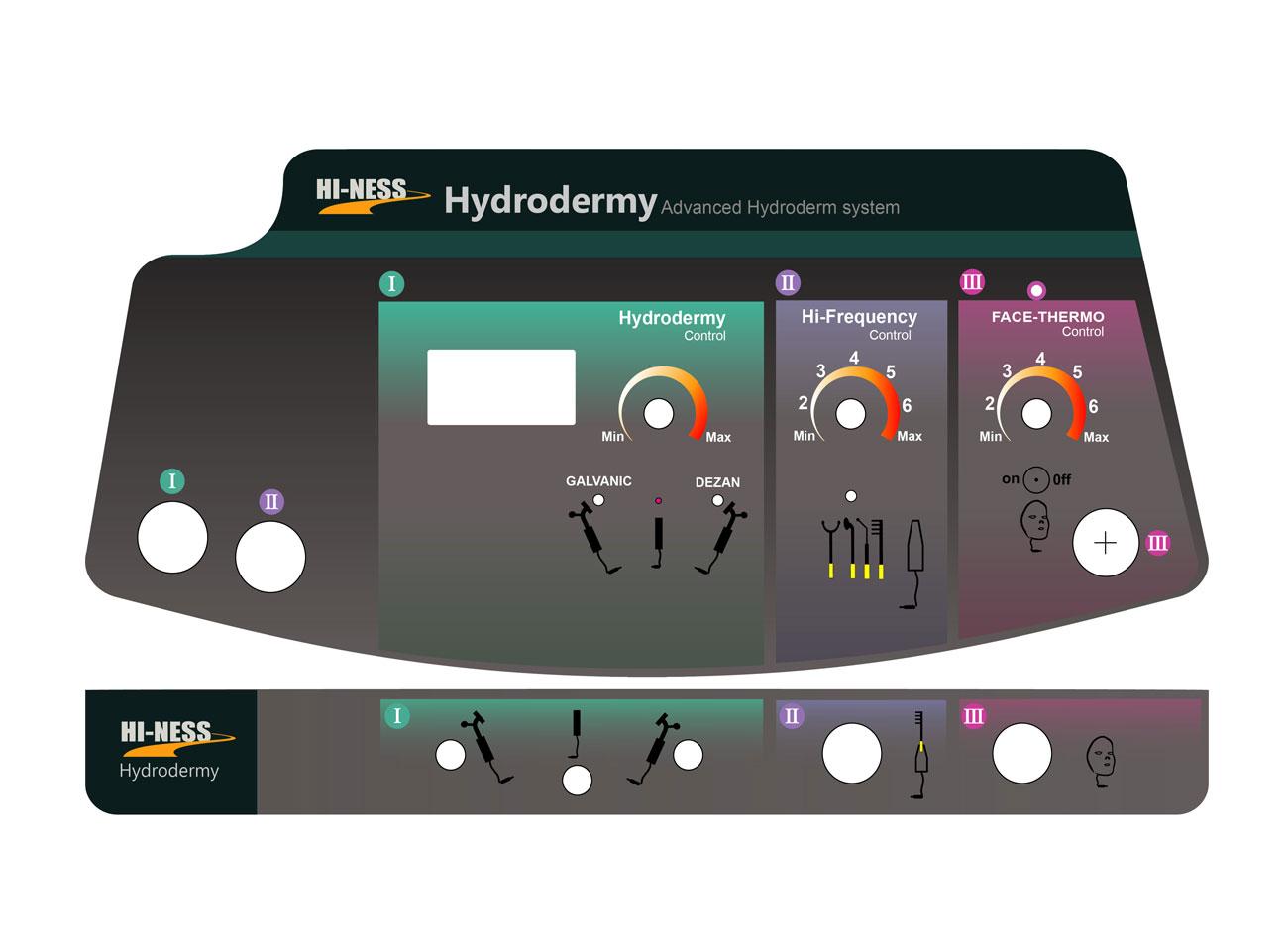 طراحی اینترفیس تجهیزات پزشکی