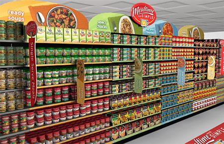 این همان چیزی است که شما در واقع در یک سوپر مارکت می ببینید. کدام محصول توجه شما را برای اولین بار جلب می کند؟